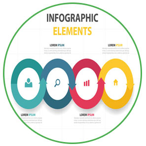 infographic design, Website Design Company | Services | Firm Aurangabad,Maharashtra - Dhrumi Technologies